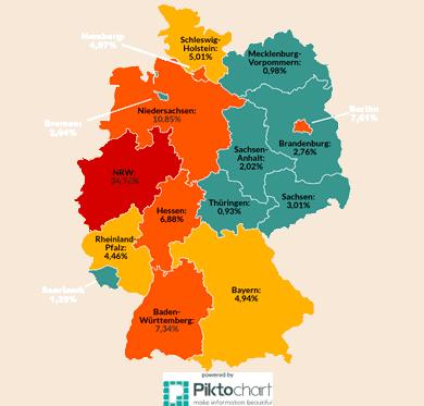 statistik-deutschland-2016-weiss-final2
