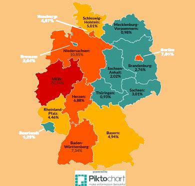 statistik-deutschland-2016-weiss-finaluebersicht